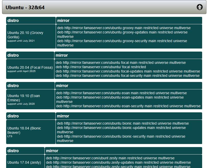 تغییر لیست مخازن اوبونتو