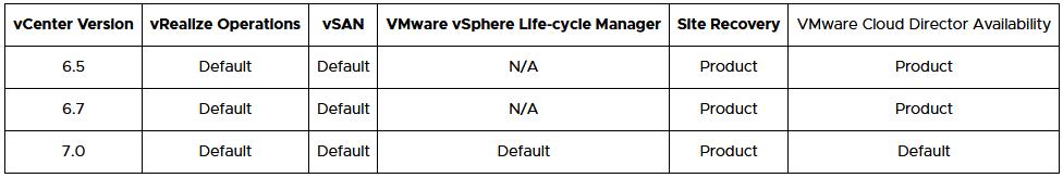 افزونه های فعال در نسخه های آسیب پذیر