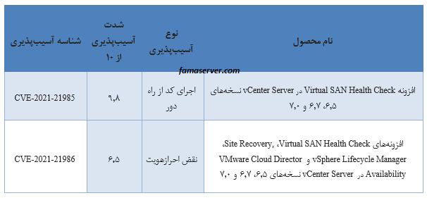 باگ امنیتی در VMware
