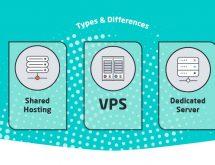 تفاوت سرور اختصاصی و سرور مجازی با هاست اشتراکی؟